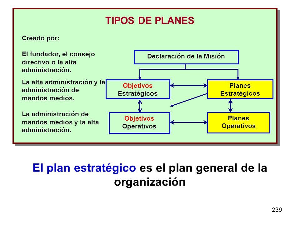 El plan estratégico es el plan general de la organización
