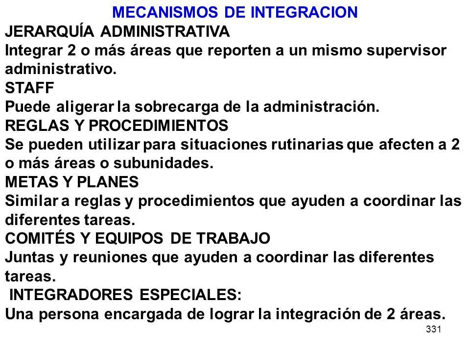 MECANISMOS DE INTEGRACION