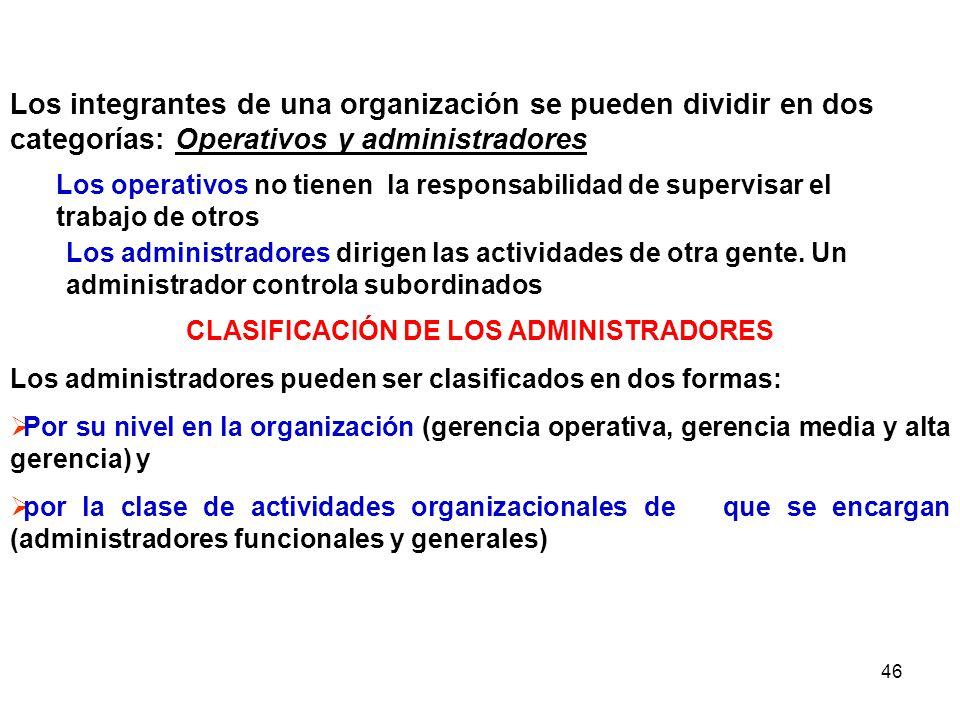 CLASIFICACIÓN DE LOS ADMINISTRADORES