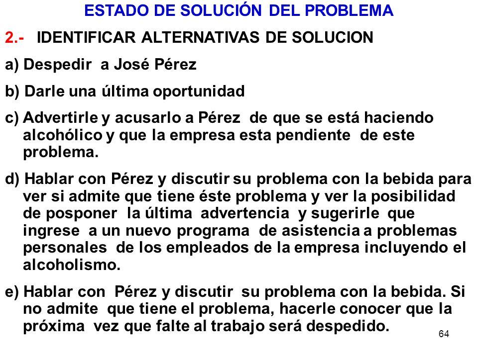 ESTADO DE SOLUCIÓN DEL PROBLEMA