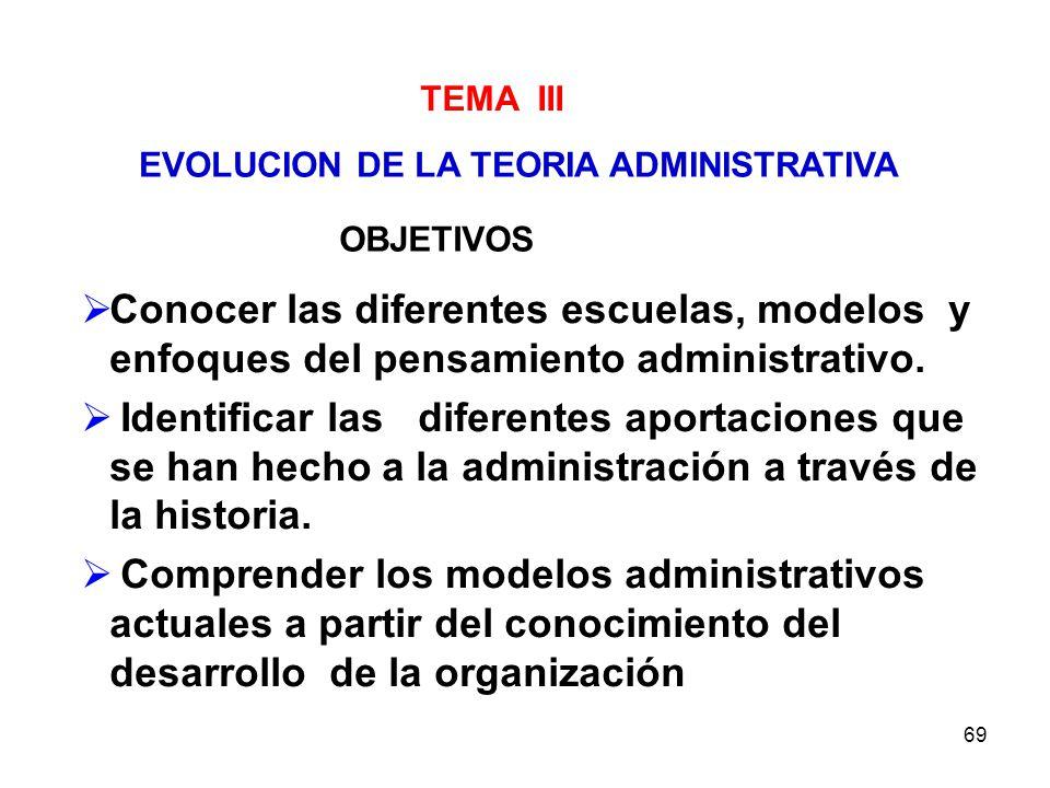 TEMA III EVOLUCION DE LA TEORIA ADMINISTRATIVA. OBJETIVOS. Conocer las diferentes escuelas, modelos y enfoques del pensamiento administrativo.