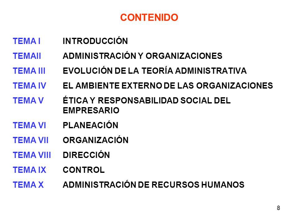 CONTENIDO TEMA I INTRODUCCIÓN TEMAII ADMINISTRACIÓN Y ORGANIZACIONES