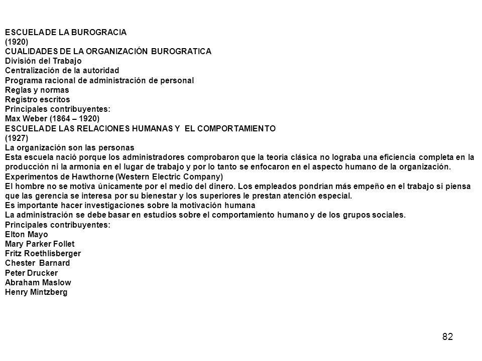 82 ESCUELA DE LA BUROGRACIA (1920)