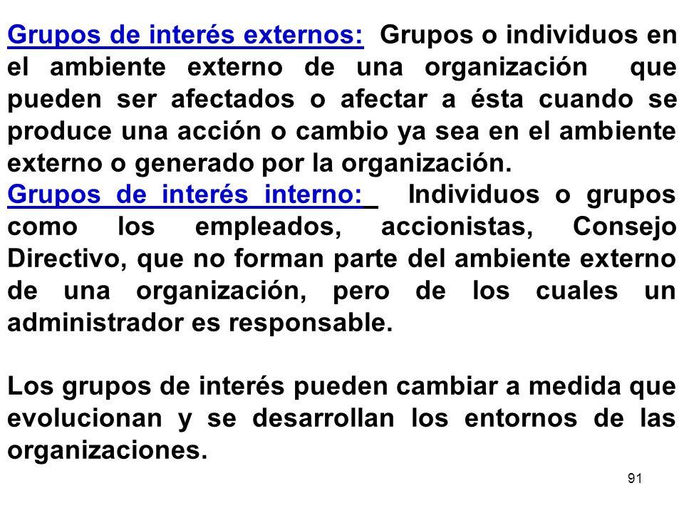 Grupos de interés externos: Grupos o individuos en el ambiente externo de una organización que pueden ser afectados o afectar a ésta cuando se produce una acción o cambio ya sea en el ambiente externo o generado por la organización.