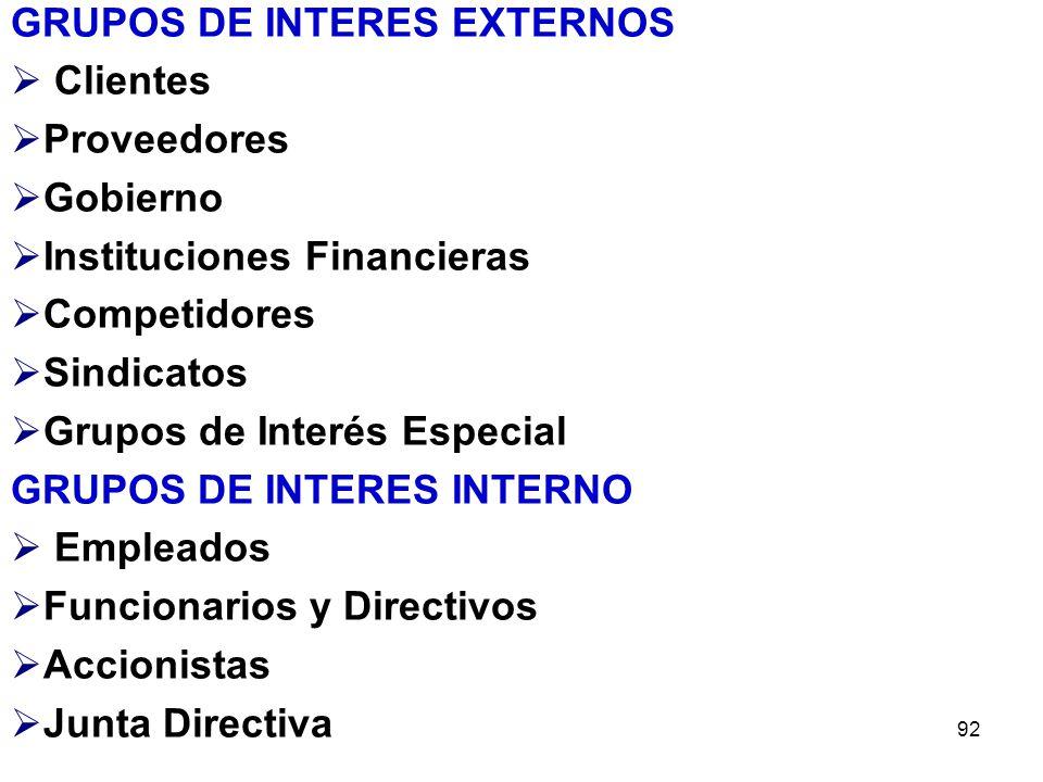 GRUPOS DE INTERES EXTERNOS Clientes Proveedores Gobierno