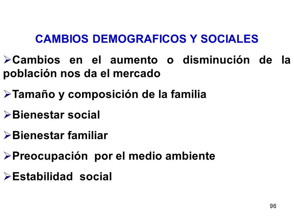 CAMBIOS DEMOGRAFICOS Y SOCIALES