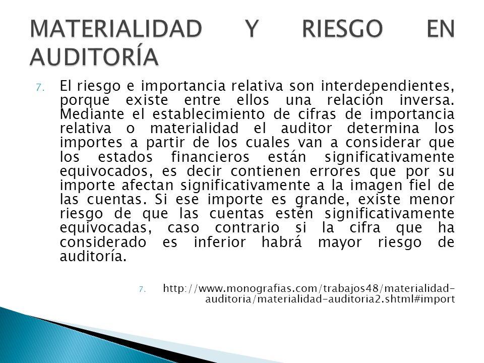 MATERIALIDAD Y RIESGO EN AUDITORÍA