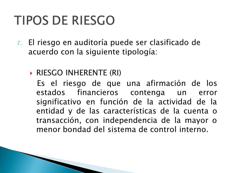 TIPOS DE RIESGO El riesgo en auditoría puede ser clasificado de acuerdo con la siguiente tipología: