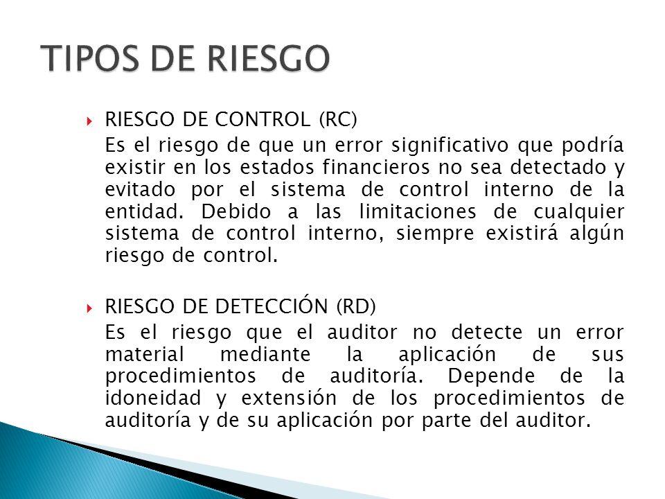 TIPOS DE RIESGO RIESGO DE CONTROL (RC)