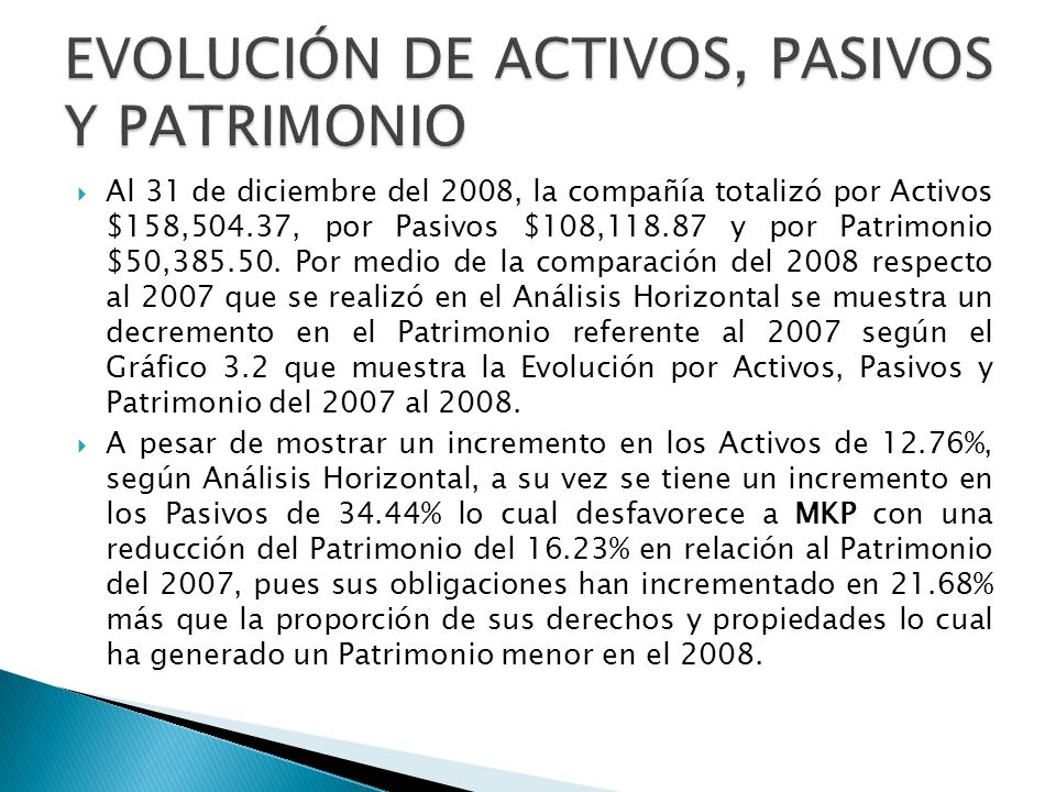 EVOLUCIÓN DE ACTIVOS, PASIVOS Y PATRIMONIO