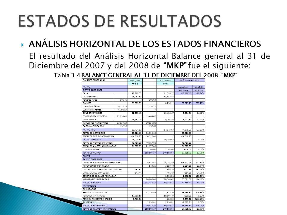 Tabla 3.4 BALANCE GENERAL AL 31 DE DICIEMBRE DEL 2008 MKP
