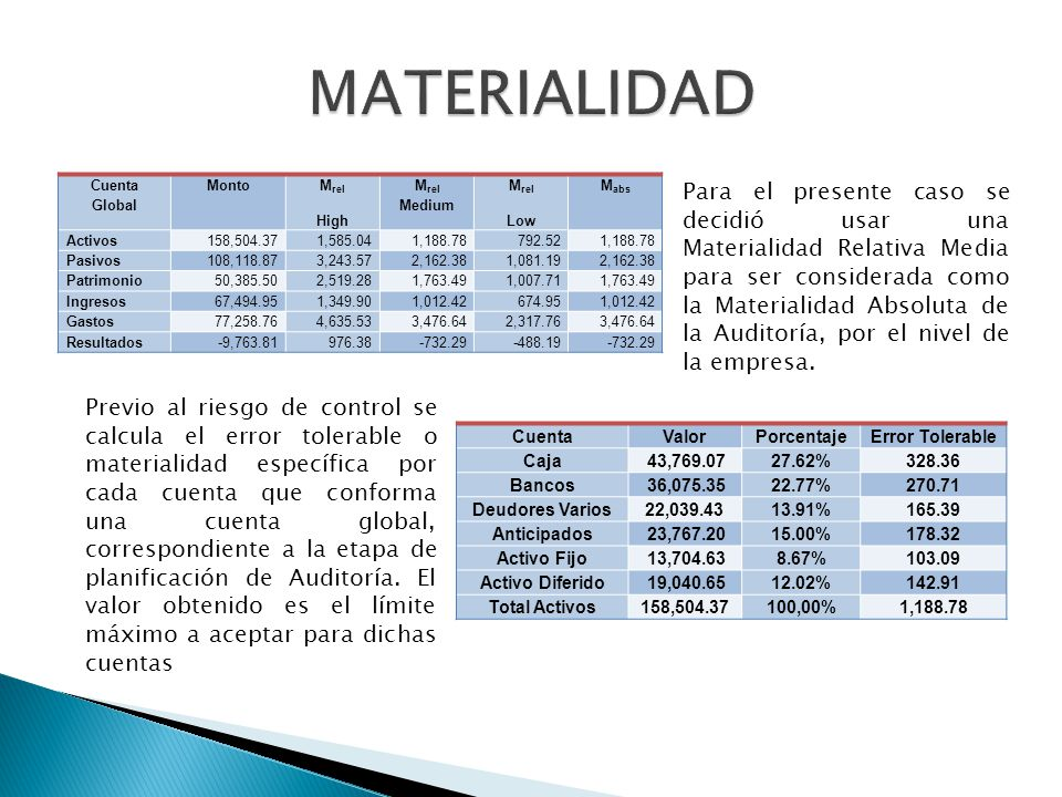 MATERIALIDAD Cuenta Global. Monto. Mrel. High. Mrel Medium. Low. Mabs. Activos. 158,504.37.