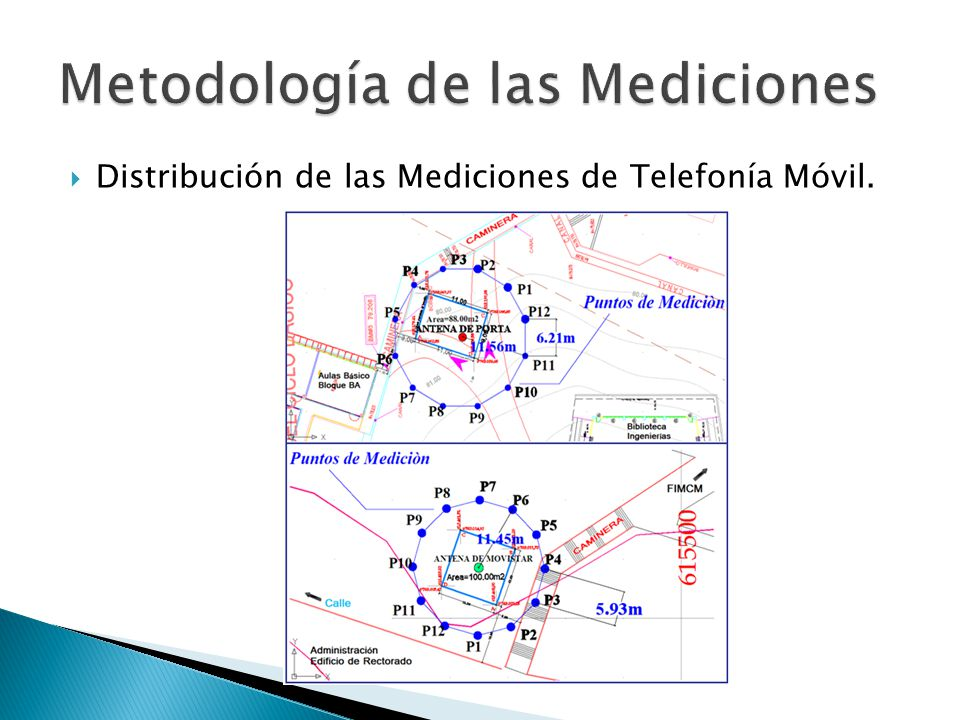 Metodología de las Mediciones