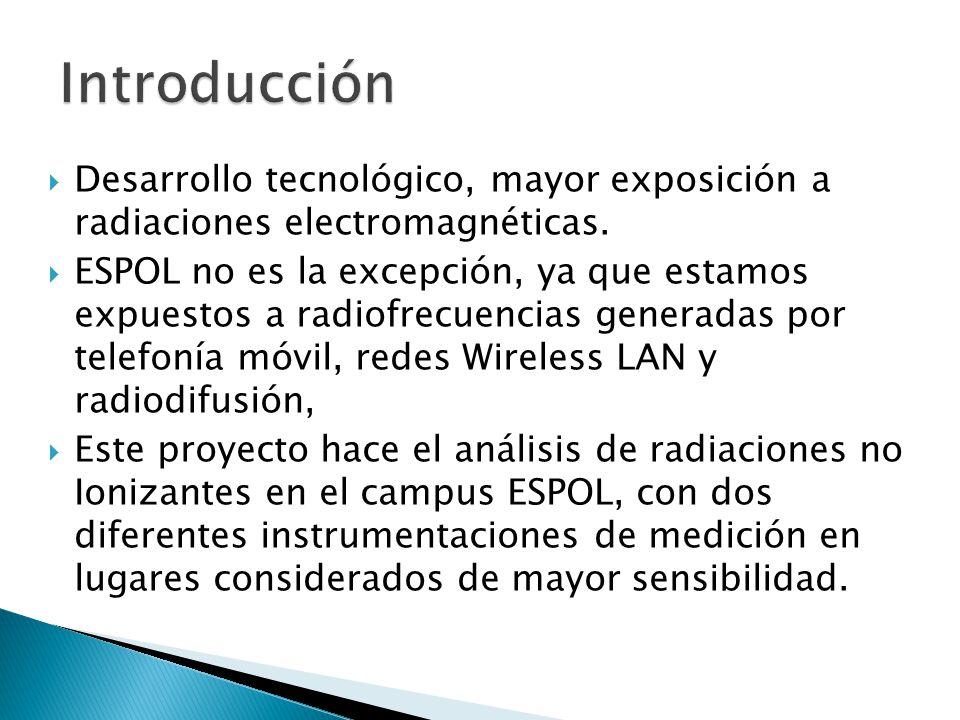 Introducción Desarrollo tecnológico, mayor exposición a radiaciones electromagnéticas.