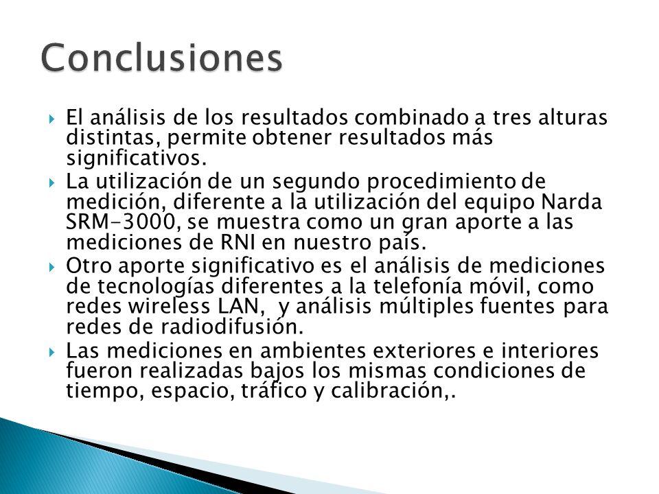 Conclusiones El análisis de los resultados combinado a tres alturas distintas, permite obtener resultados más significativos.