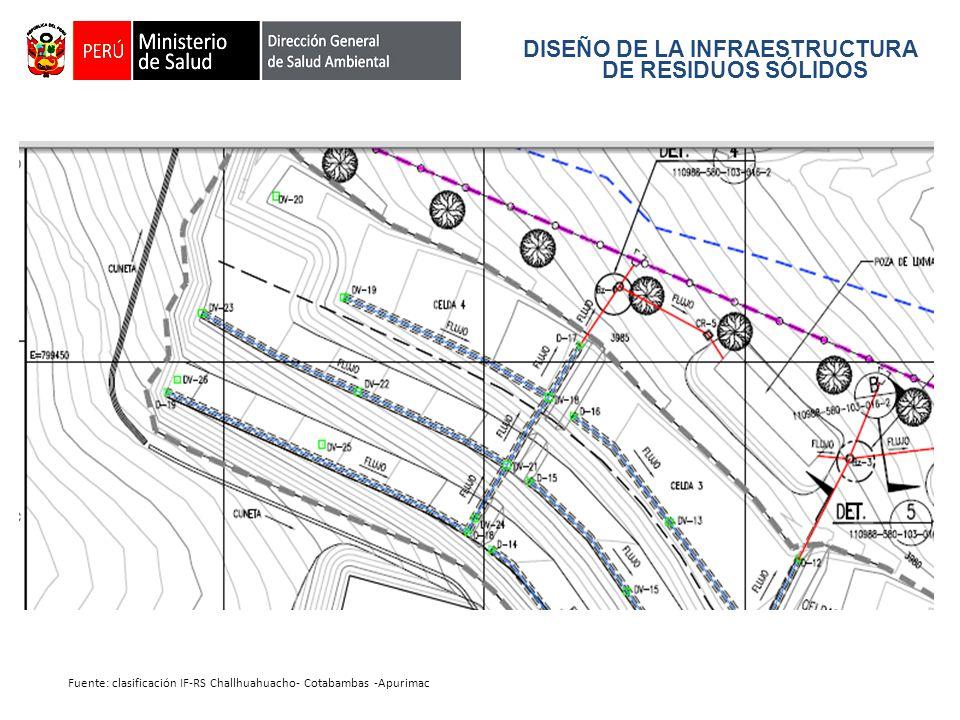 DISEÑO DE LA INFRAESTRUCTURA DE RESIDUOS SÓLIDOS
