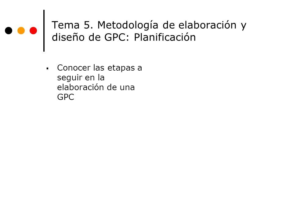 Tema 5. Metodología de elaboración y diseño de GPC: Planificación
