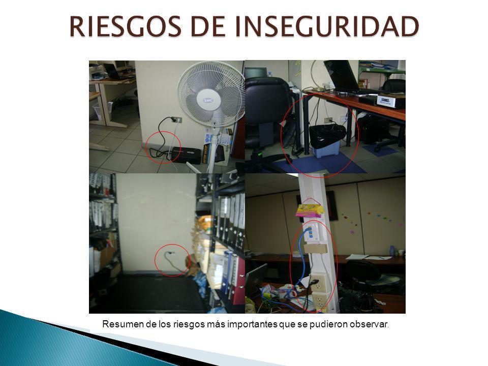 RIESGOS DE INSEGURIDAD