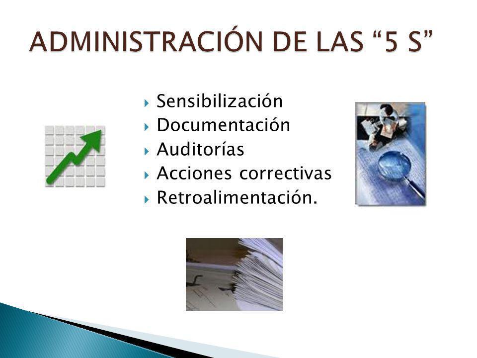 ADMINISTRACIÓN DE LAS 5 S