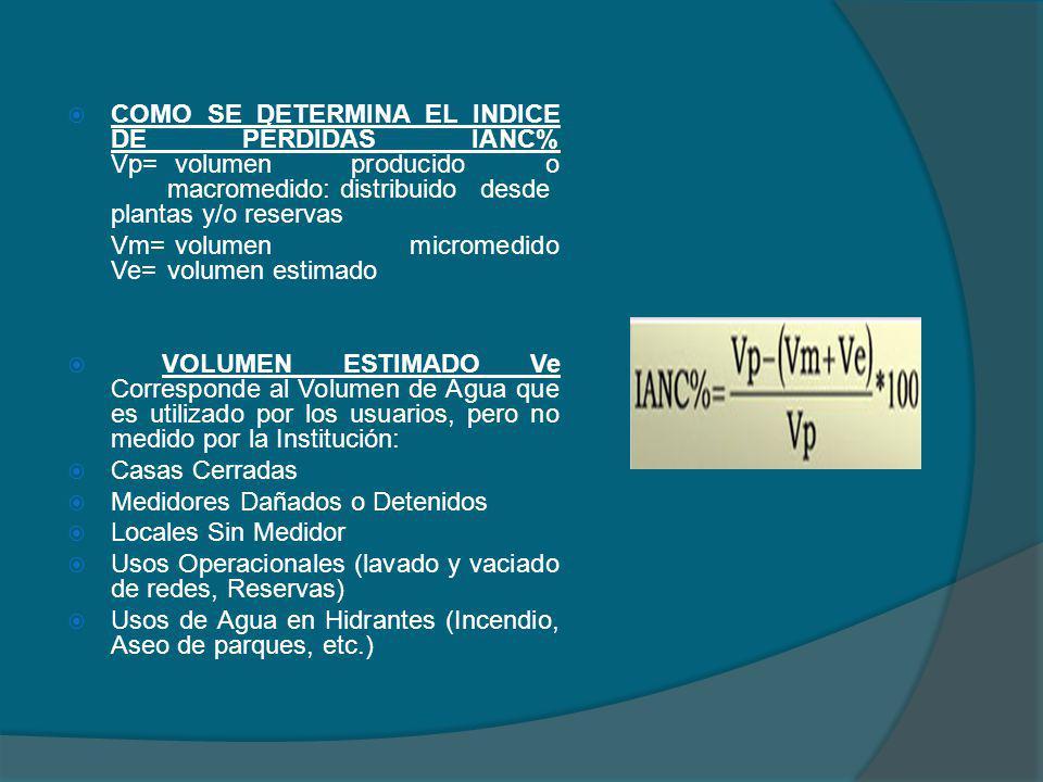 COMO SE DETERMINA EL INDICE DE PÉRDIDAS IANC% Vp=. volumen producido o