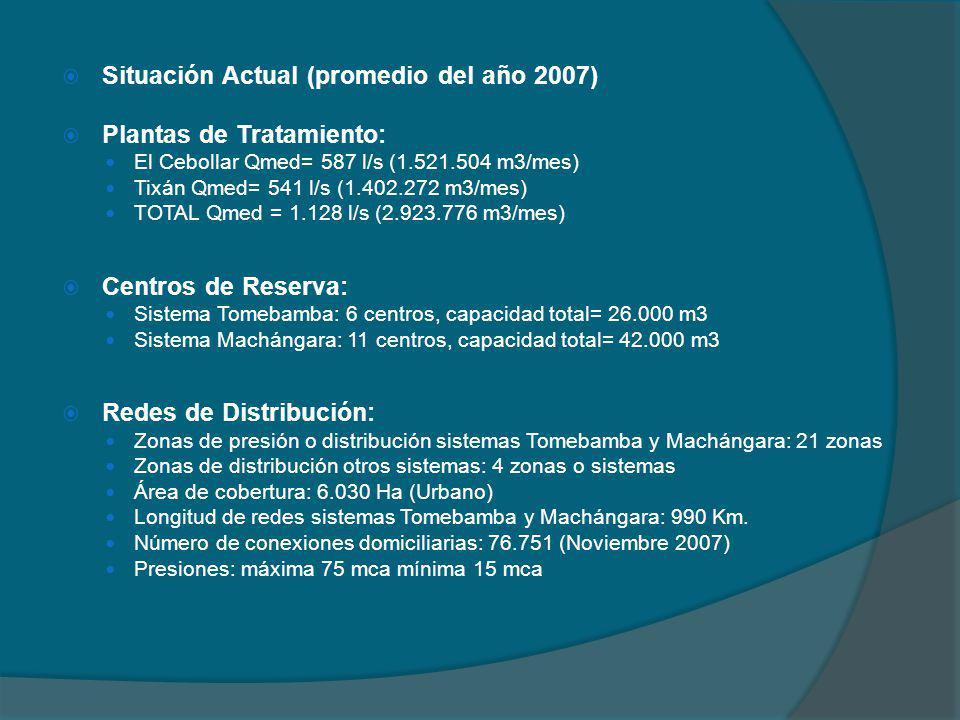 Situación Actual (promedio del año 2007) Plantas de Tratamiento: