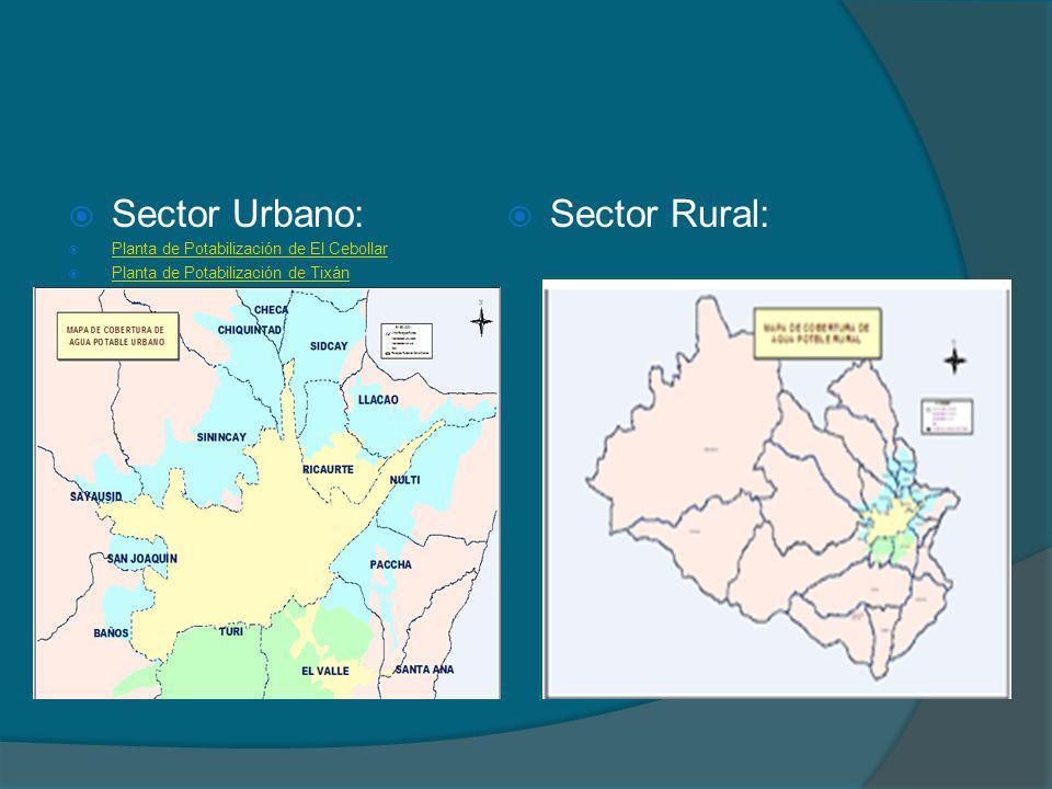 Sector Urbano: Sector Rural: Planta de Potabilización de El Cebollar