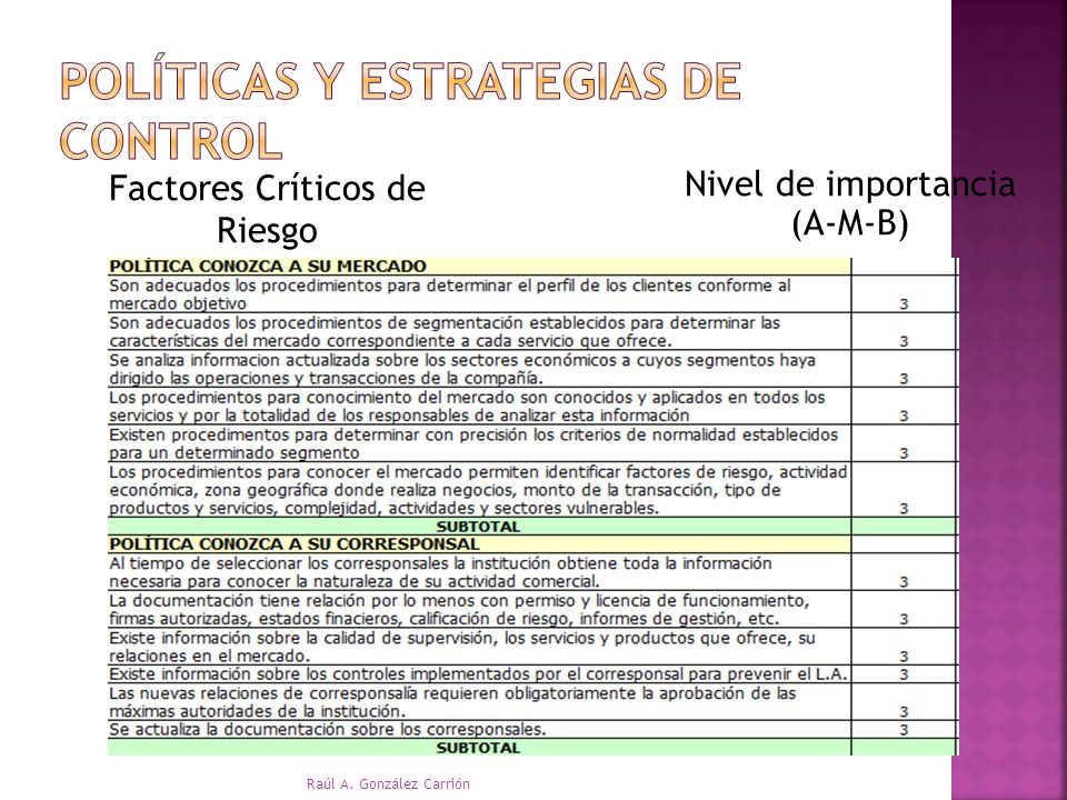 Políticas y estrategias de control