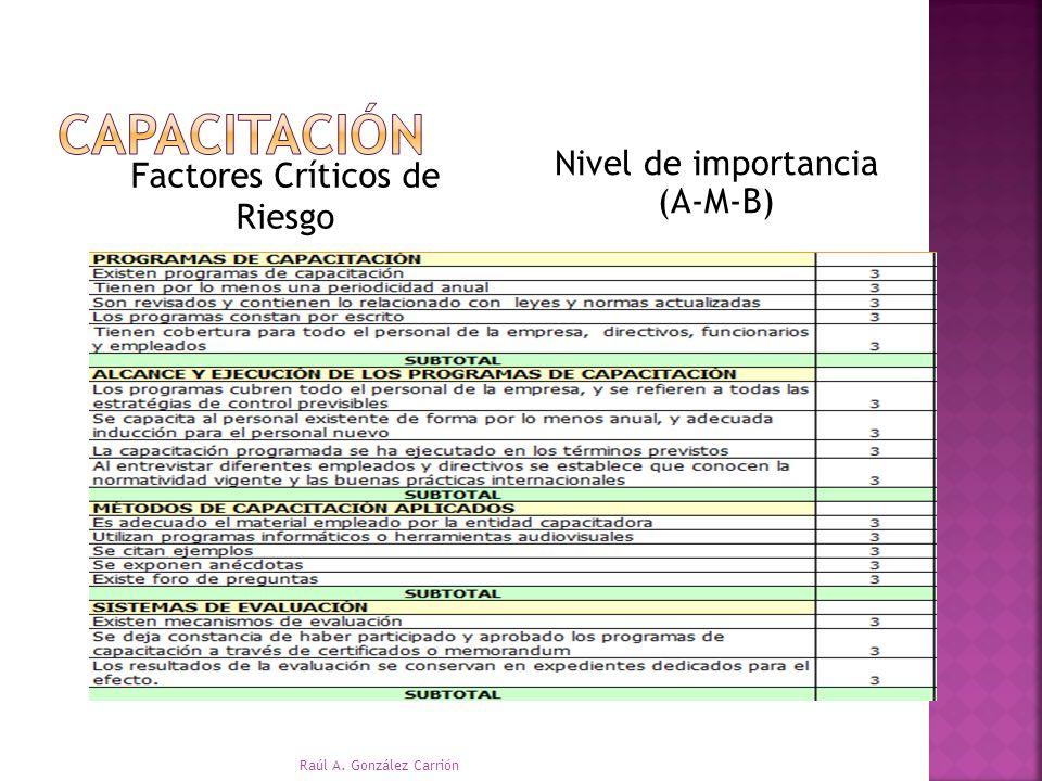 Factores Críticos de Riesgo
