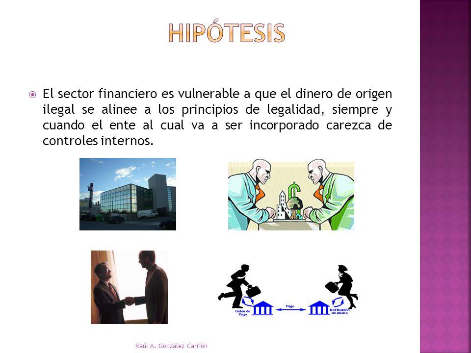 Lavado de Activos HiPÓTESIS.