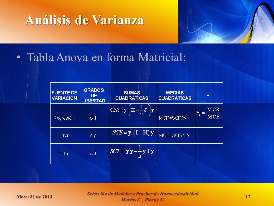 Análisis de Varianza Tabla Anova en forma Matricial: