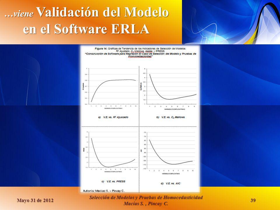 …viene Validación del Modelo en el Software ERLA