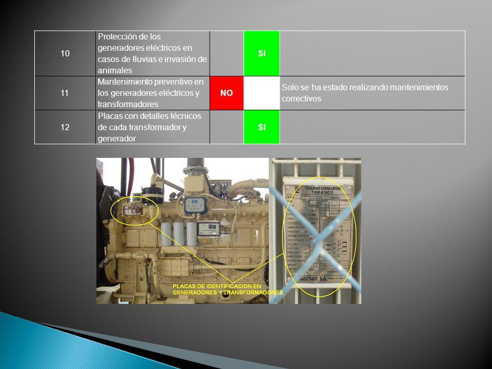 10 Protección de los generadores eléctricos en casos de lluvias e invasión de animales. SI. 11.