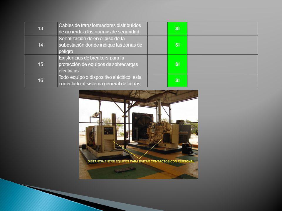 13 Cables de transformadores distribuidos de acuerdo a las normas de seguridad. SI. 14.