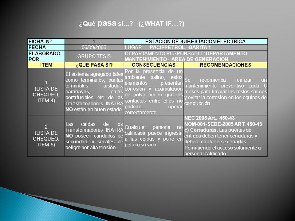 ESTACION DE SUBESTACION ELECTRICA