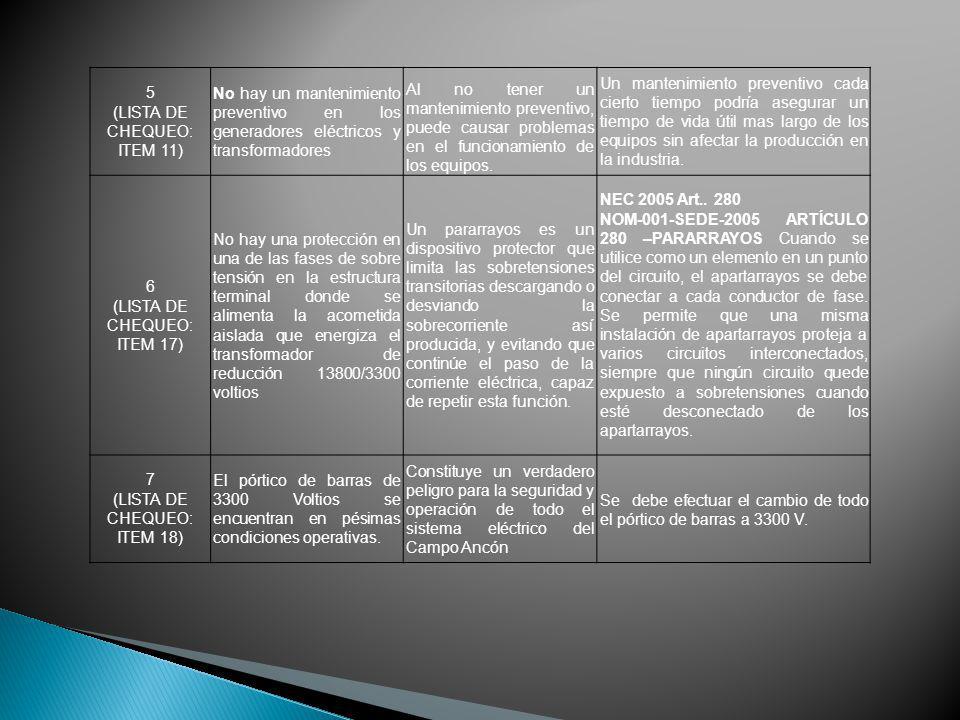 5 (LISTA DE CHEQUEO: ITEM 11) No hay un mantenimiento preventivo en los generadores eléctricos y transformadores.
