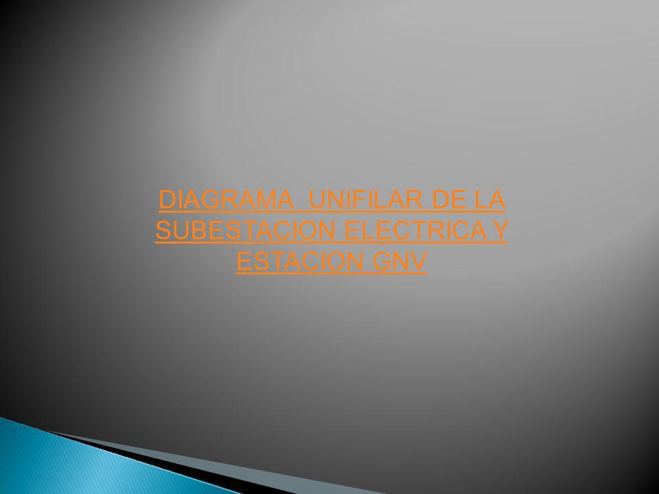 DIAGRAMA UNIFILAR DE LA SUBESTACION ELECTRICA Y ESTACION GNV