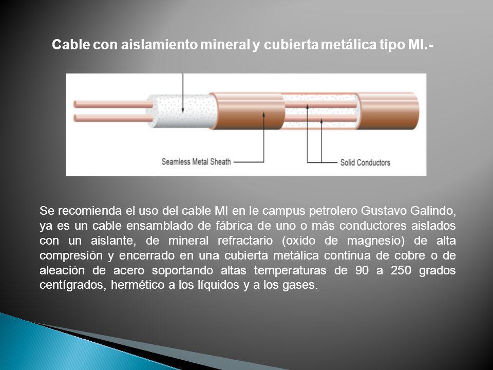 Cable con aislamiento mineral y cubierta metálica tipo MI.-