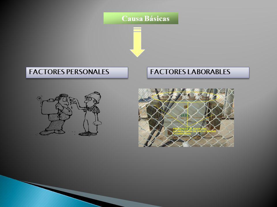 Causa Básicas FACTORES PERSONALES FACTORES LABORABLES