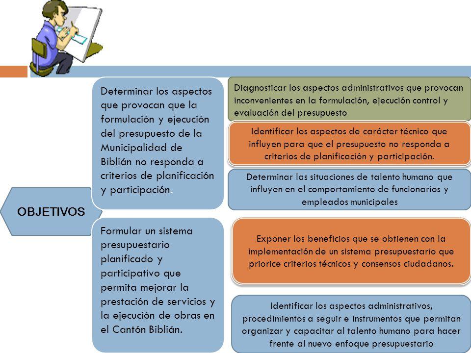Determinar los aspectos que provocan que la formulación y ejecución del presupuesto de la Municipalidad de Biblián no responda a criterios de planificación y participación.