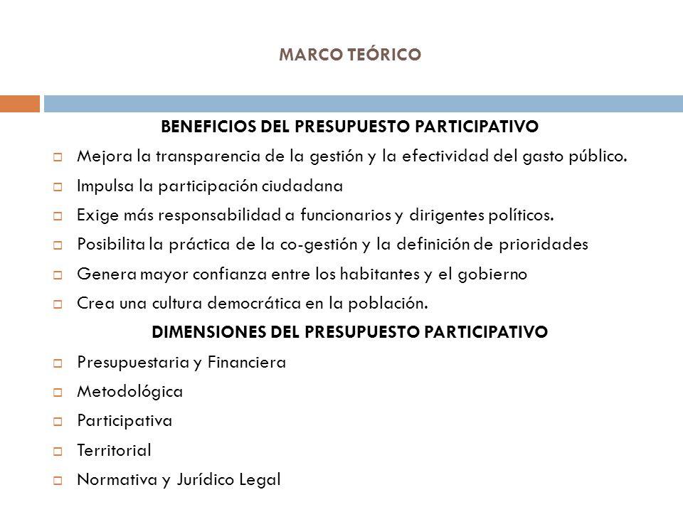 BENEFICIOS DEL PRESUPUESTO PARTICIPATIVO