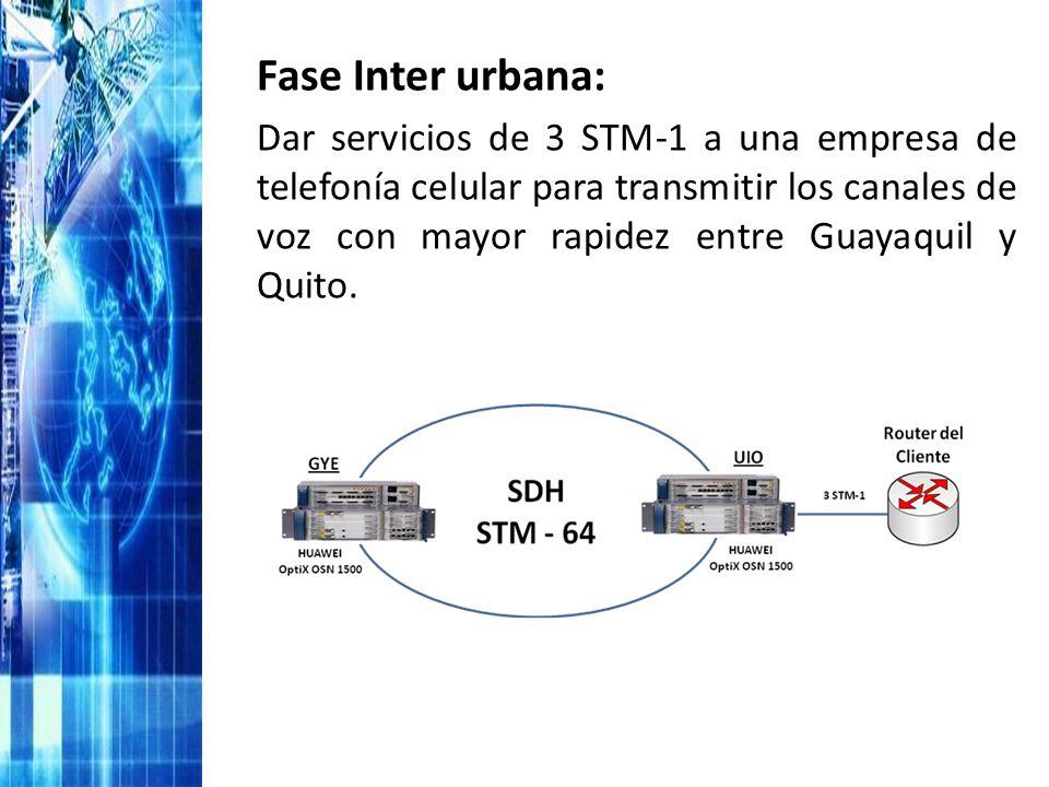 Fase Inter urbana: