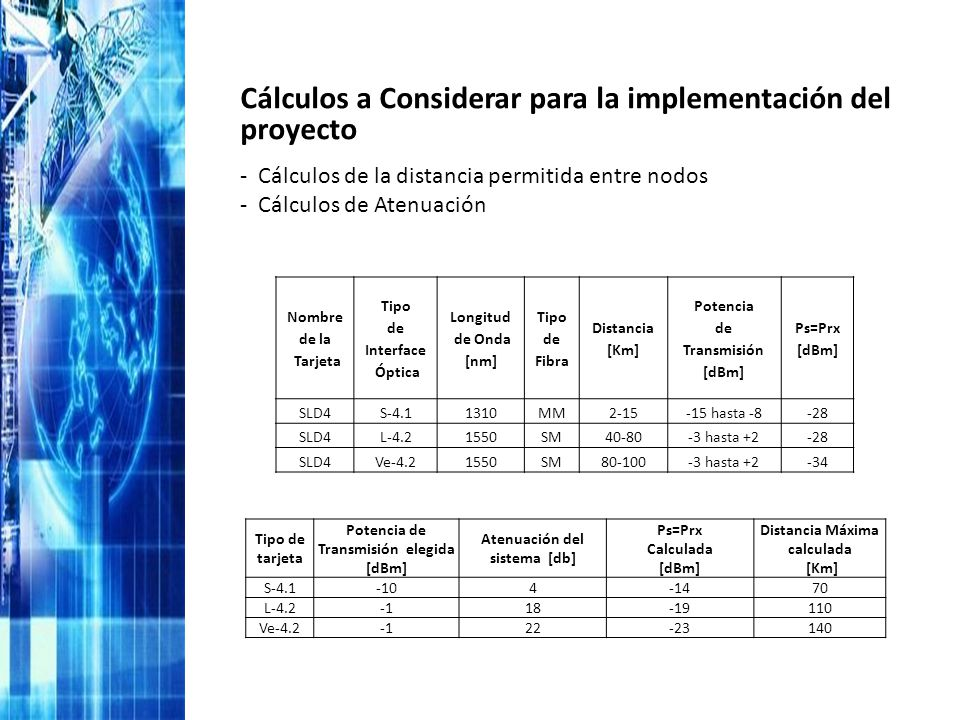 Cálculos a Considerar para la implementación del proyecto
