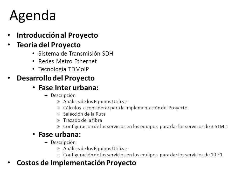 Agenda Introducción al Proyecto Teoría del Proyecto