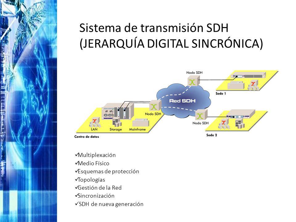 Sistema de transmisión SDH (JERARQUÍA DIGITAL SINCRÓNICA)