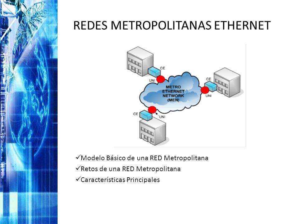 REDES METROPOLITANAS ETHERNET