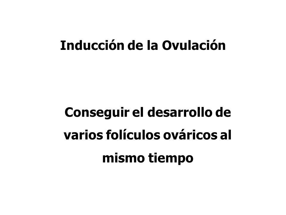 Inducción de la Ovulación