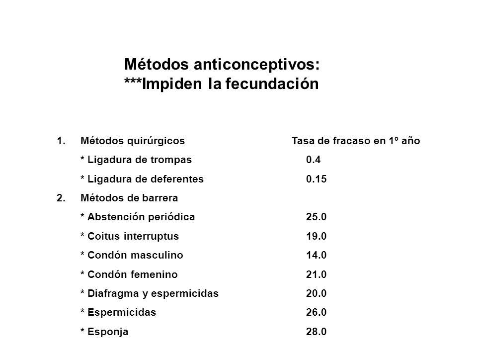Métodos anticonceptivos: ***Impiden la fecundación