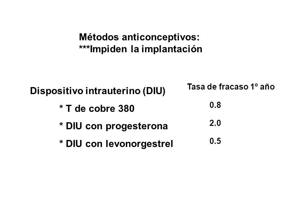 Métodos anticonceptivos: ***Impiden la implantación