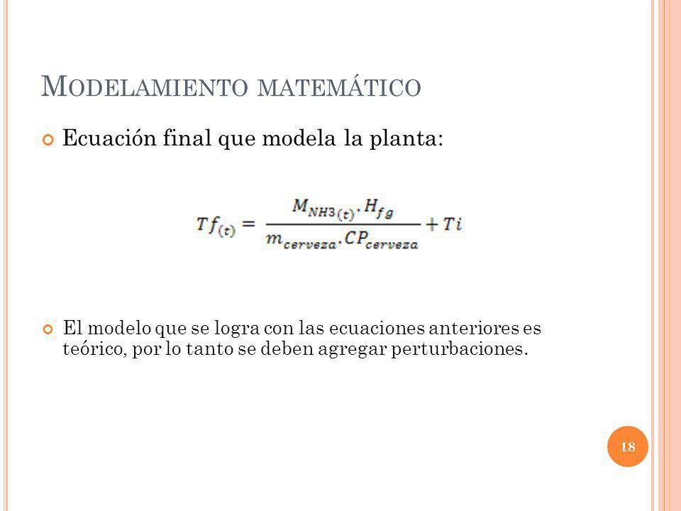 Modelamiento matemático