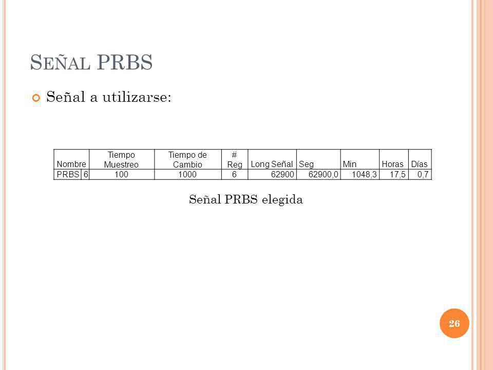 Señal PRBS Señal a utilizarse: Señal PRBS elegida Nombre